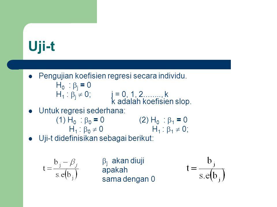 Uji-t Pengujian koefisien regresi secara individu. H 0 :  j = 0 H 1 :  j  0;j = 0, 1, 2........, k k adalah koefisien slop. Untuk regresi sederhana