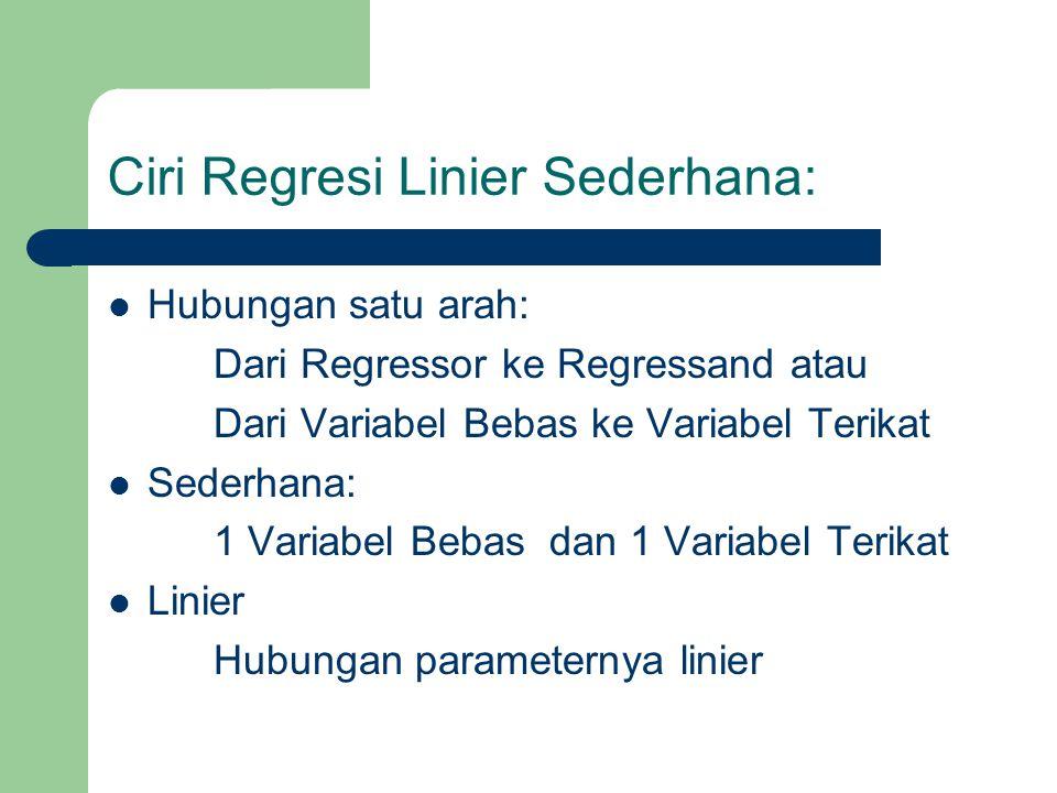 Ciri Regresi Linier Sederhana: Hubungan satu arah: Dari Regressor ke Regressand atau Dari Variabel Bebas ke Variabel Terikat Sederhana: 1 Variabel Beb