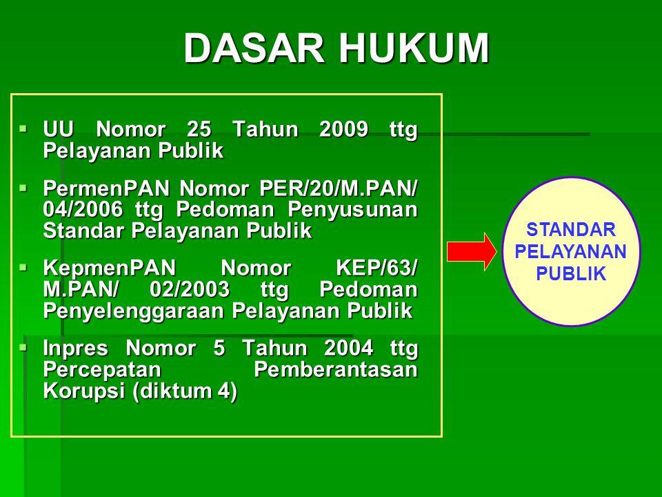 DASAR HUKUM  UU Nomor 25 Tahun 2009 ttg Pelayanan Publik  PermenPAN Nomor PER/20/M.PAN/ 04/2006 ttg Pedoman Penyusunan Standar Pelayanan Publik  KepmenPAN Nomor KEP/63/ M.PAN/ 02/2003 ttg Pedoman Penyelenggaraan Pelayanan Publik  Inpres Nomor 5 Tahun 2004 ttg Percepatan Pemberantasan Korupsi (diktum 4) Standar Pelayanan Publik STANDAR PELAYANAN PUBLIK