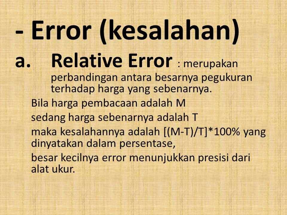 - Error (kesalahan) a.Relative Error : merupakan perbandingan antara besarnya pegukuran terhadap harga yang sebenarnya. Bila harga pembacaan adalah M