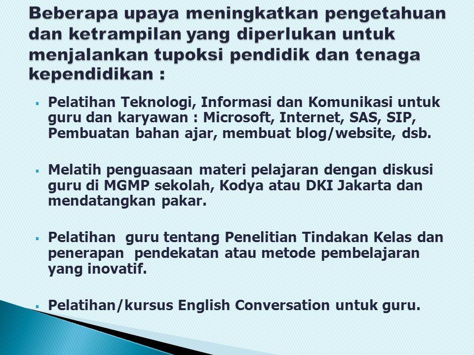  Pelatihan Teknologi, Informasi dan Komunikasi untuk guru dan karyawan : Microsoft, Internet, SAS, SIP, Pembuatan bahan ajar, membuat blog/website, dsb.