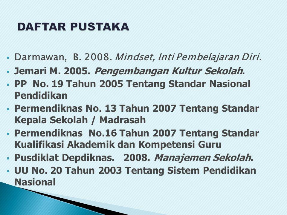  Darmawan, B. 2008. Mindset, Inti Pembelajaran Diri.