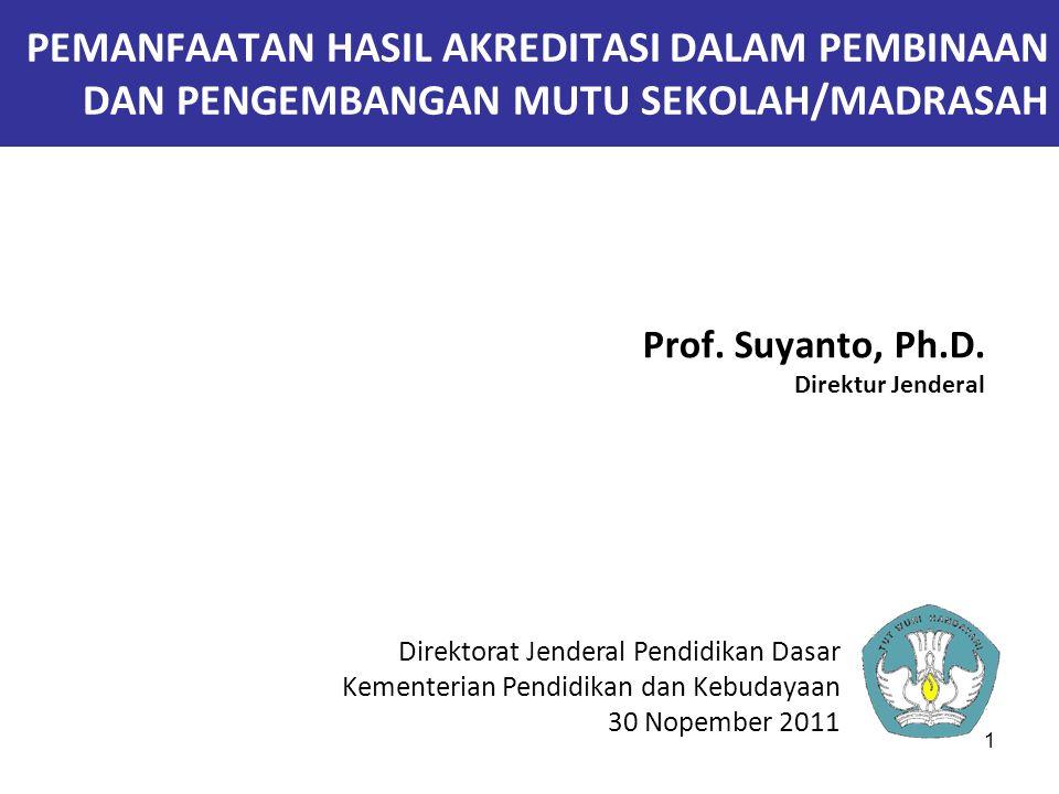 1 PEMANFAATAN HASIL AKREDITASI DALAM PEMBINAAN DAN PENGEMBANGAN MUTU SEKOLAH/MADRASAH Prof. Suyanto, Ph.D. Direktur Jenderal Direktorat Jenderal Pendi