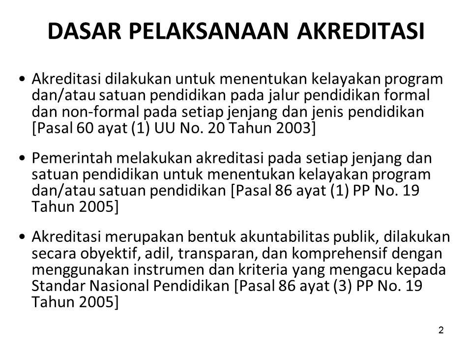 22 DASAR PELAKSANAAN AKREDITASI Akreditasi dilakukan untuk menentukan kelayakan program dan/atau satuan pendidikan pada jalur pendidikan formal dan no