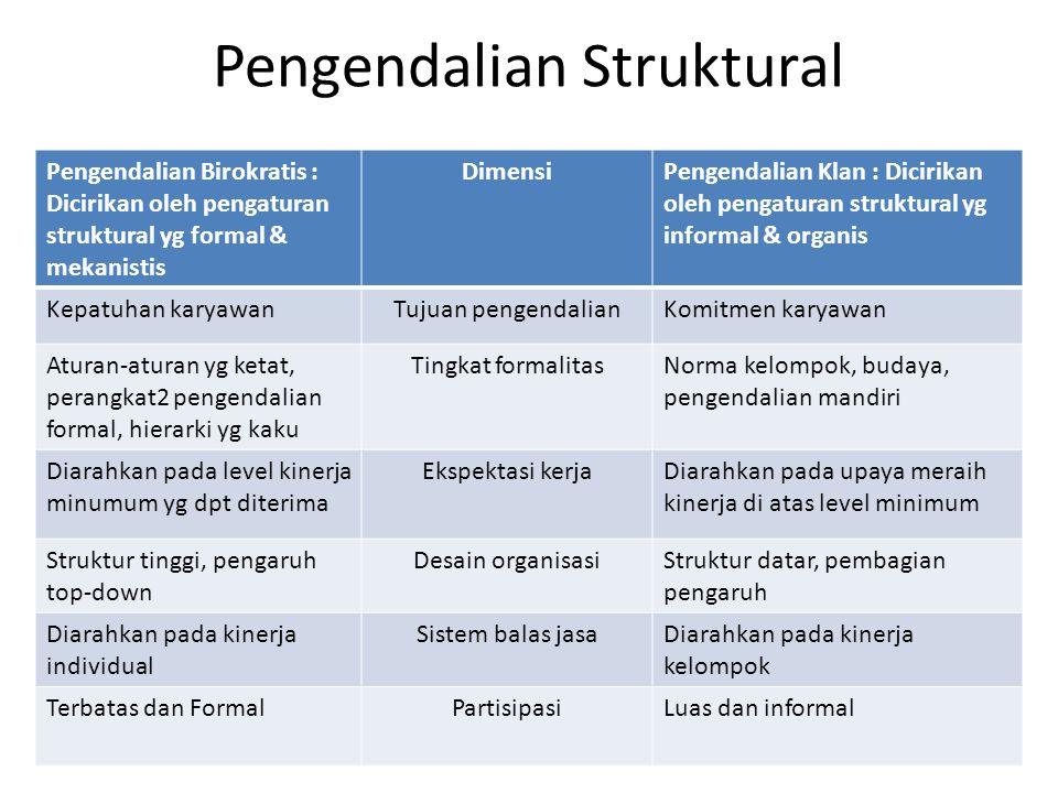 Pengendalian Birokratis : Dicirikan oleh pengaturan struktural yg formal & mekanistis DimensiPengendalian Klan : Dicirikan oleh pengaturan struktural