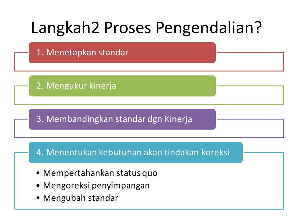 Langkah2 Proses Pengendalian? 1. Menetapkan standar2. Mengukur kinerja3. Membandingkan standar dgn Kinerja Mempertahankan status quo Mengoreksi penyim