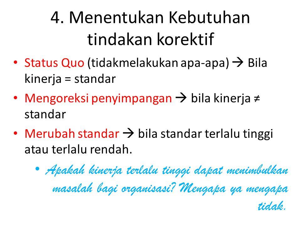 4. Menentukan Kebutuhan tindakan korektif Status Quo (tidakmelakukan apa-apa)  Bila kinerja = standar Mengoreksi penyimpangan  bila kinerja ≠ standa