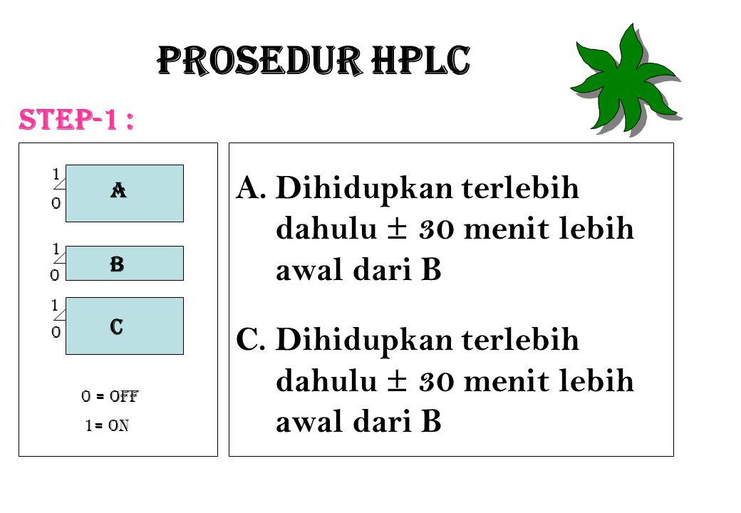 A.Dihidupkan terlebih dahulu ± 30 menit lebih awal dari B C.Dihidupkan terlebih dahulu ± 30 menit lebih awal dari B Prosedur HPLC A C B 1 1 1 0 0 0 1=