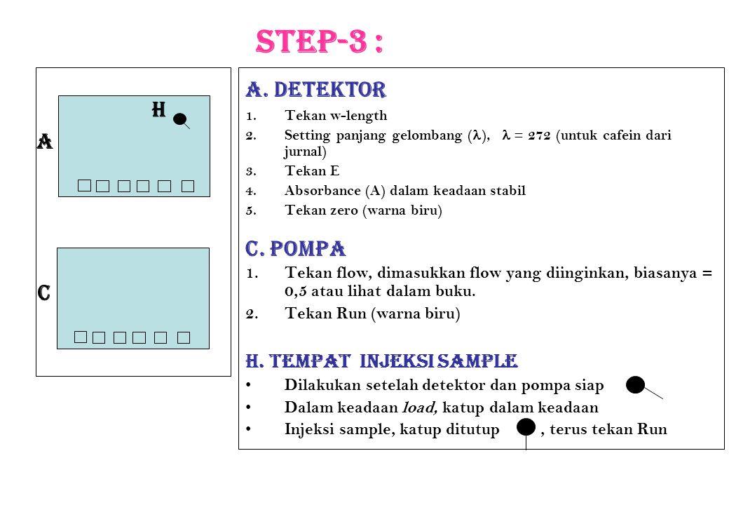 A. Detektor 1.Tekan w-length 2.Setting panjang gelombang ( ),  = 272 (untuk cafein dari jurnal) 3.Tekan E 4.Absorbance (A) dalam keadaan stabil 5.Tek