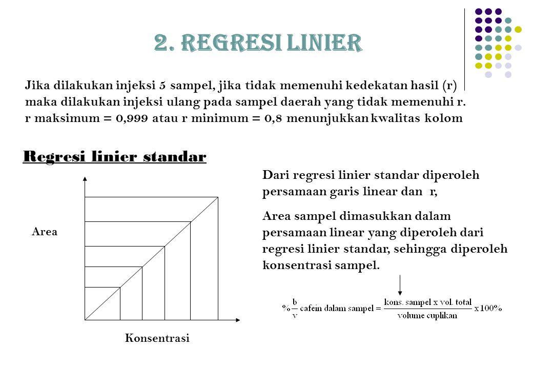 2. Regresi linier Jika dilakukan injeksi 5 sampel, jika tidak memenuhi kedekatan hasil (r) maka dilakukan injeksi ulang pada sampel daerah yang tidak