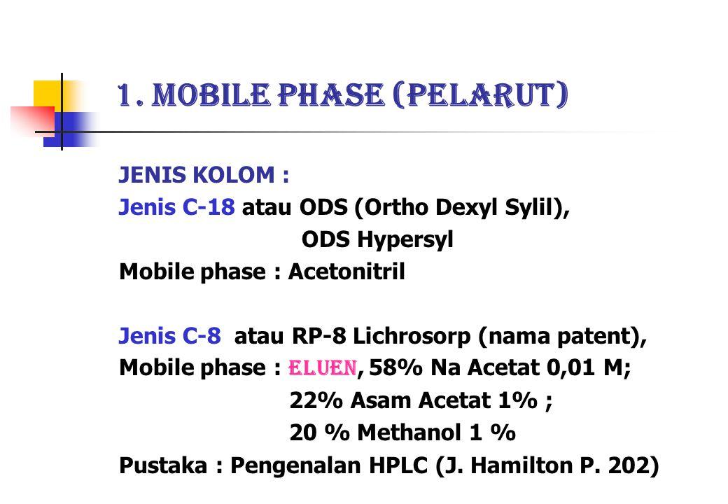 1. Mobile phase (Pelarut) JENIS KOLOM : Jenis C-18 atau ODS (Ortho Dexyl Sylil), ODS Hypersyl Mobile phase : Acetonitril Jenis C-8 atau RP-8 Lichrosor
