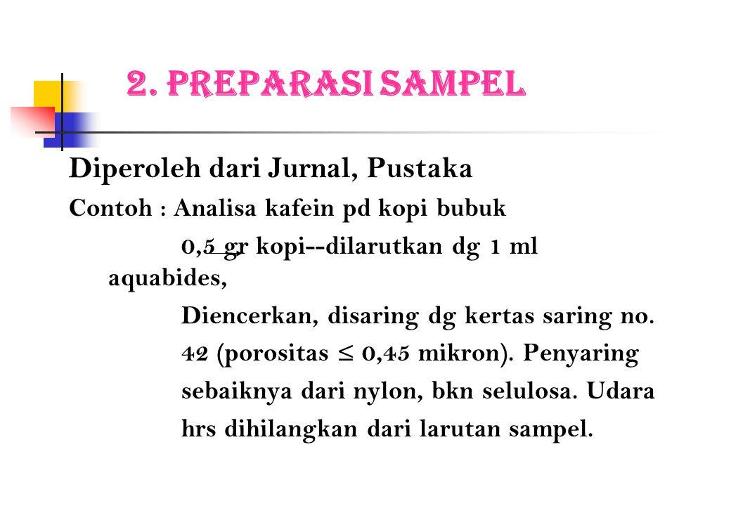 2. Preparasi Sampel Diperoleh dari Jurnal, Pustaka Contoh : Analisa kafein pd kopi bubuk 0,5 gr kopi--dilarutkan dg 1 ml aquabides, Diencerkan, disari
