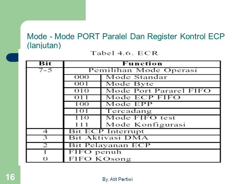 By. Atit Pertiwi 16 Mode - Mode PORT Paralel Dan Register Kontrol ECP (lanjutan)