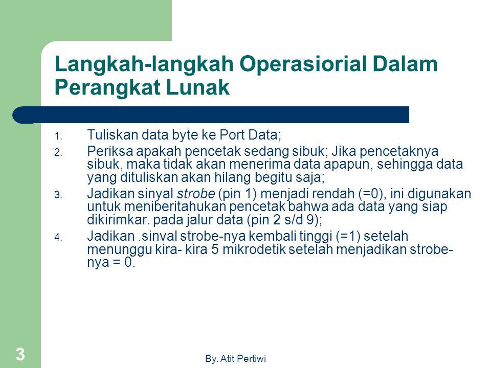 By.Atit Pertiwi 3 Langkah-langkah Operasiorial Dalam Perangkat Lunak 1.