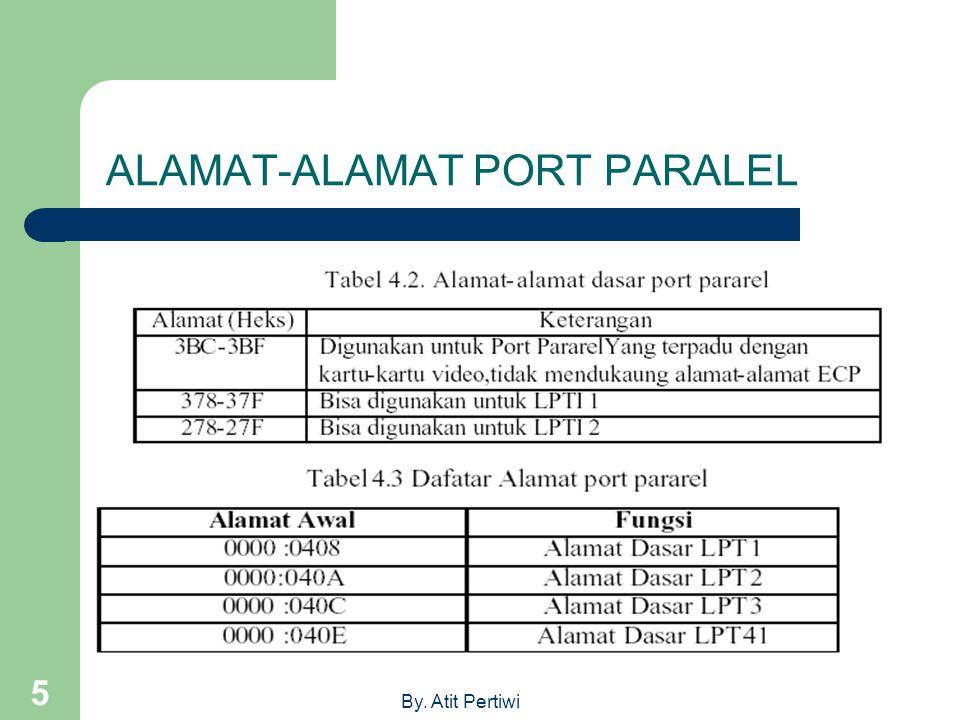 By. Atit Pertiwi 5 ALAMAT-ALAMAT PORT PARALEL