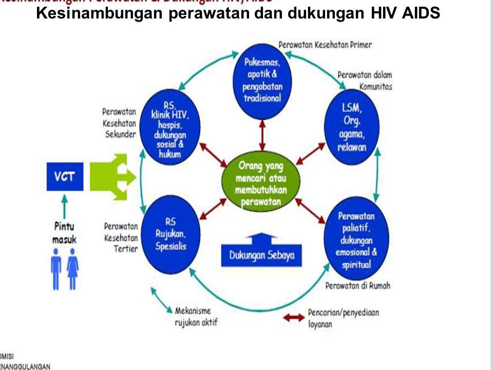 Kesinambungan perawatan dan dukungan HIV AIDS