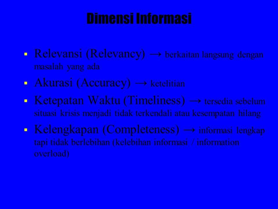 Dimensi Informasi  Relevansi (Relevancy) → berkaitan langsung dengan masalah yang ada  Akurasi (Accuracy) → ketelitian  Ketepatan Waktu (Timeliness