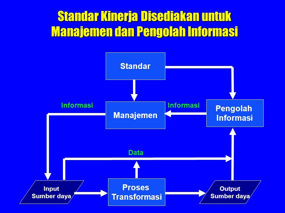 Output Sumber daya Input Sumber daya Manajemen Pengolah Informasi Proses Transformasi Standar Informasi Data Standar Kinerja Disediakan untuk Manajeme