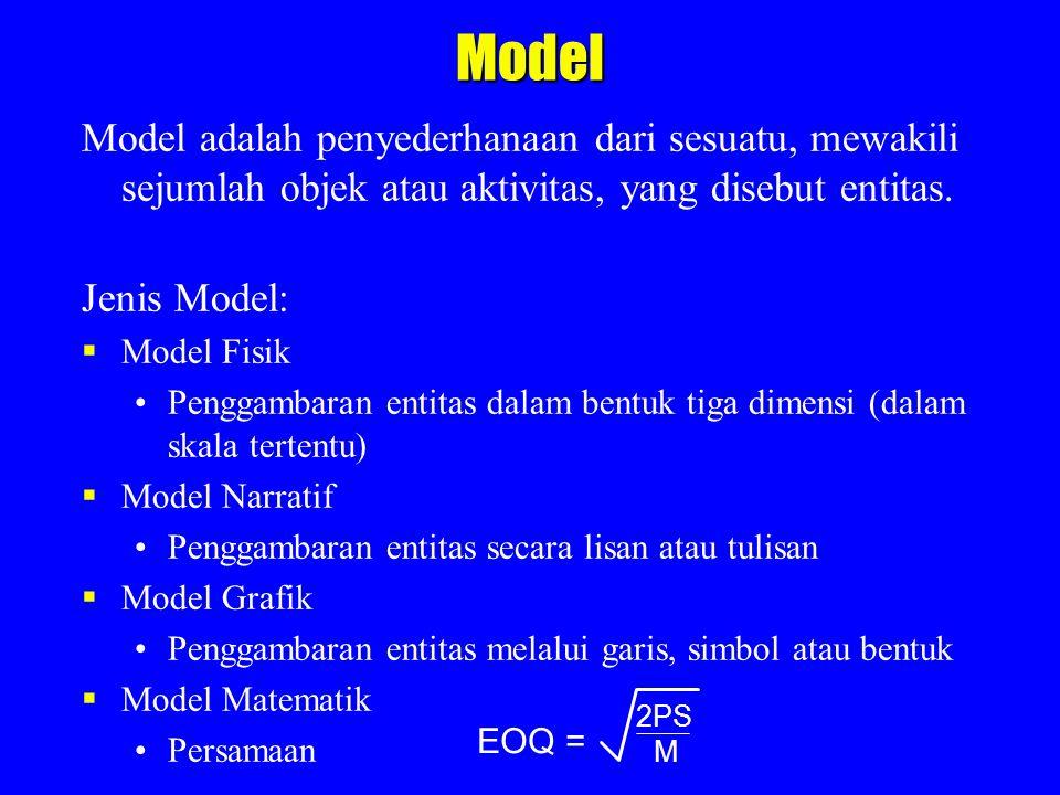 Model Model adalah penyederhanaan dari sesuatu, mewakili sejumlah objek atau aktivitas, yang disebut entitas. Jenis Model:  Model Fisik Penggambaran