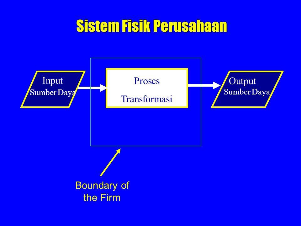Sistem Konseptual  Sistem Lingkaran Terbuka (Open-loop systems)  Sistem Lingkaran Tertutup (Closed-loop systems/ feedback loop)  Pengendalian Manajemen (Management control)  Pengolah Informasi (The information processor)