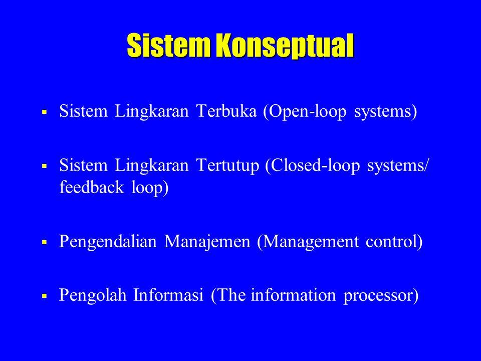 Sistem Konseptual  Sistem Lingkaran Terbuka (Open-loop systems)  Sistem Lingkaran Tertutup (Closed-loop systems/ feedback loop)  Pengendalian Manaj