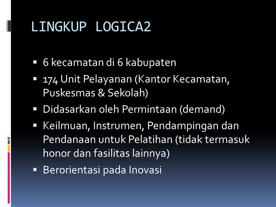 LINGKUP LOGICA2  6 kecamatan di 6 kabupaten  174 Unit Pelayanan (Kantor Kecamatan, Puskesmas & Sekolah)  Didasarkan oleh Permintaan (demand)  Keilmuan, Instrumen, Pendampingan dan Pendanaan untuk Pelatihan (tidak termasuk honor dan fasilitas lainnya)  Berorientasi pada Inovasi