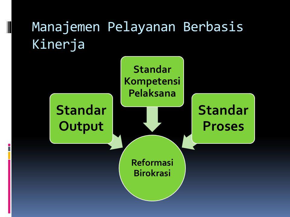 Manajemen Pelayanan Berbasis Kinerja Reformasi Birokrasi Standar Output Standar Kompetensi Pelaksana Standar Proses