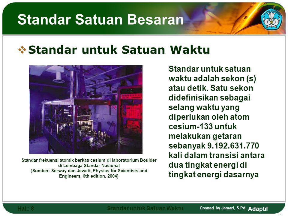 Adaptif Created by Jamari, S.Pd.