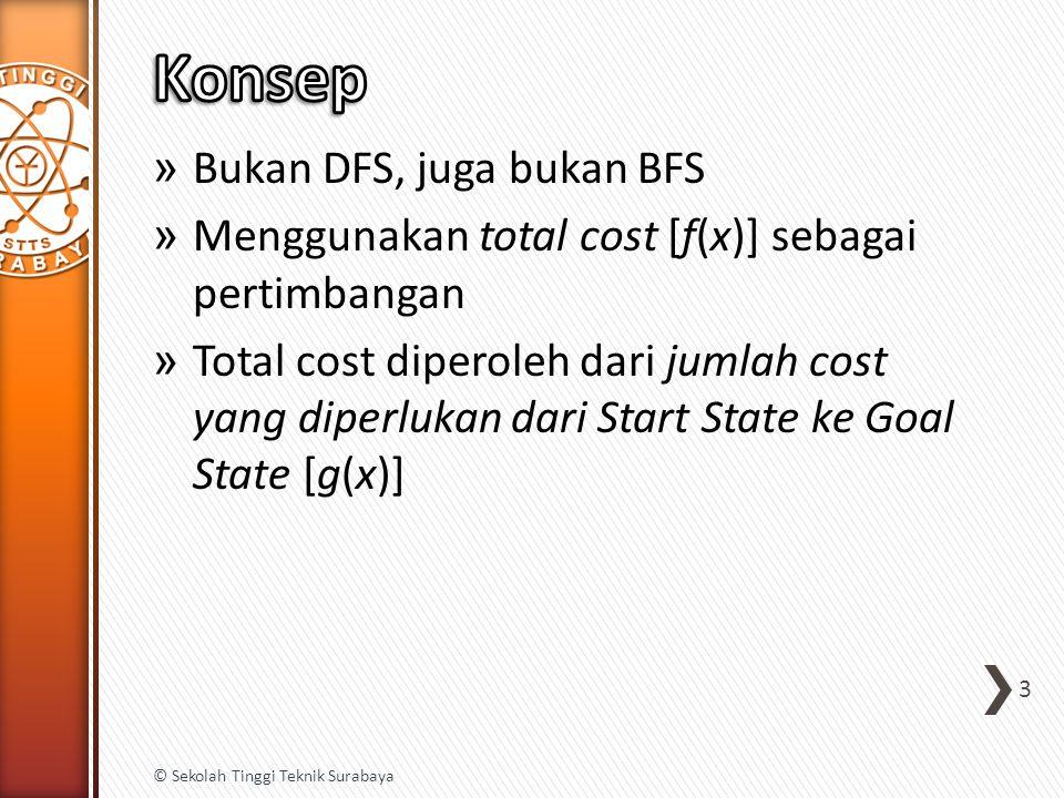 » Bukan DFS, juga bukan BFS » Menggunakan total cost [f(x)] sebagai pertimbangan » Total cost diperoleh dari jumlah cost yang diperlukan dari Start State ke Goal State [g(x)] 3 © Sekolah Tinggi Teknik Surabaya