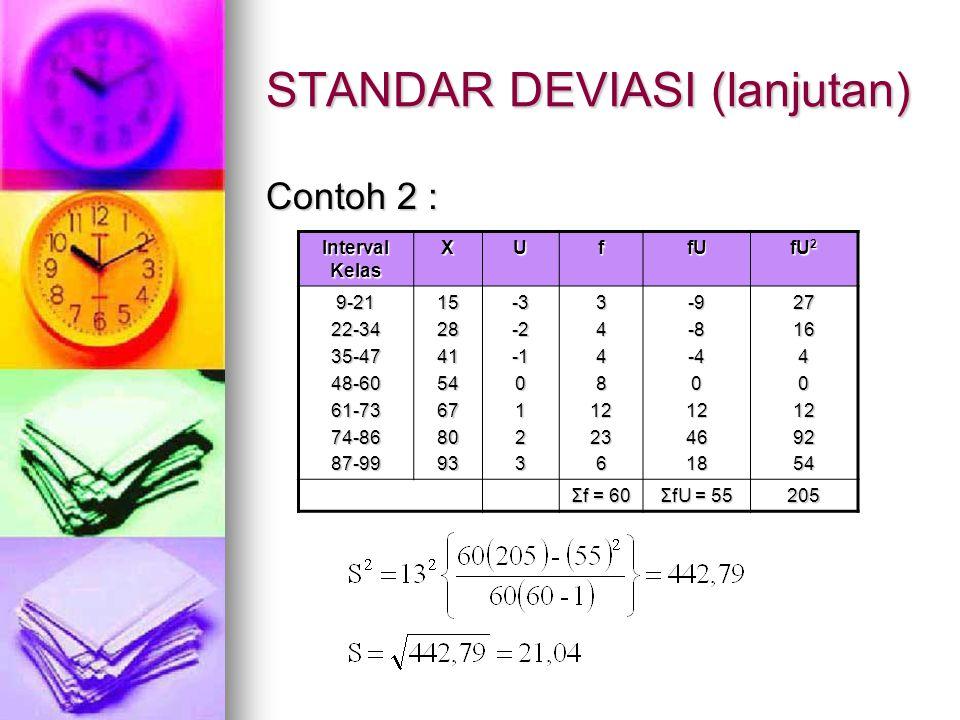 Contoh 2 : Interval Kelas XUffU fU 2 9-2122-3435-4748-6061-7374-8687-9915284154678093-3-20123344812236-9-8-40124618271640129254 Σf = 60 ΣfU = 55 205