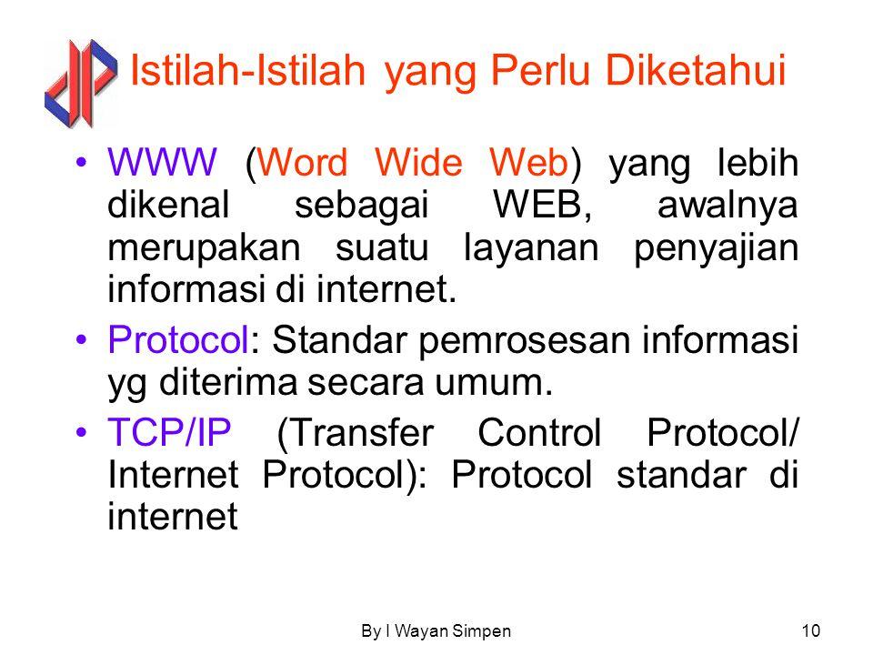 By I Wayan Simpen10 Istilah-Istilah yang Perlu Diketahui WWW (Word Wide Web) yang lebih dikenal sebagai WEB, awalnya merupakan suatu layanan penyajian