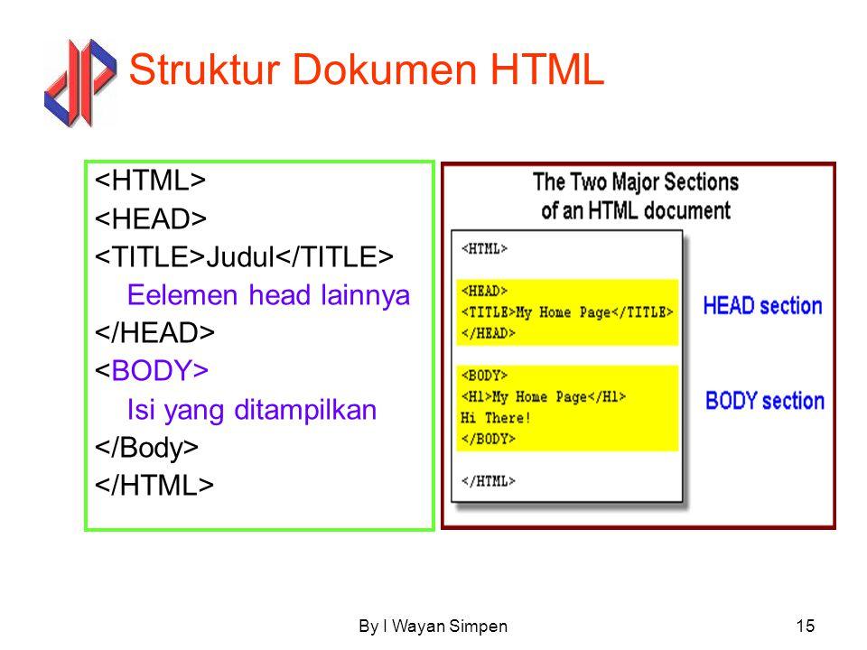 By I Wayan Simpen15 Struktur Dokumen HTML Judul Eelemen head lainnya Isi yang ditampilkan
