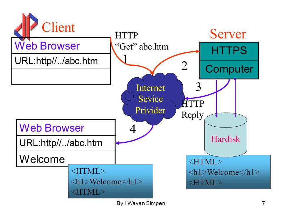 By I Wayan Simpen8 WEB BROWSER Web Browser adalah software yg dipakai untuk membaca dan menterjemahkan web pages.