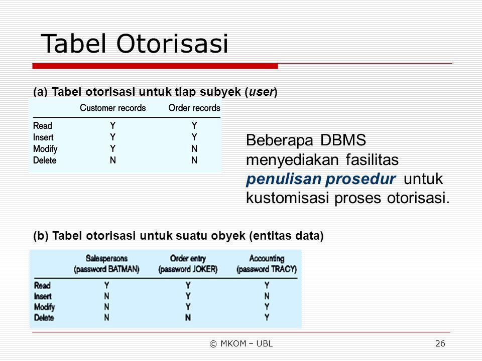 © MKOM – UBL26 Beberapa DBMS menyediakan fasilitas penulisan prosedur untuk kustomisasi proses otorisasi. (a) Tabel otorisasi untuk tiap subyek (user)