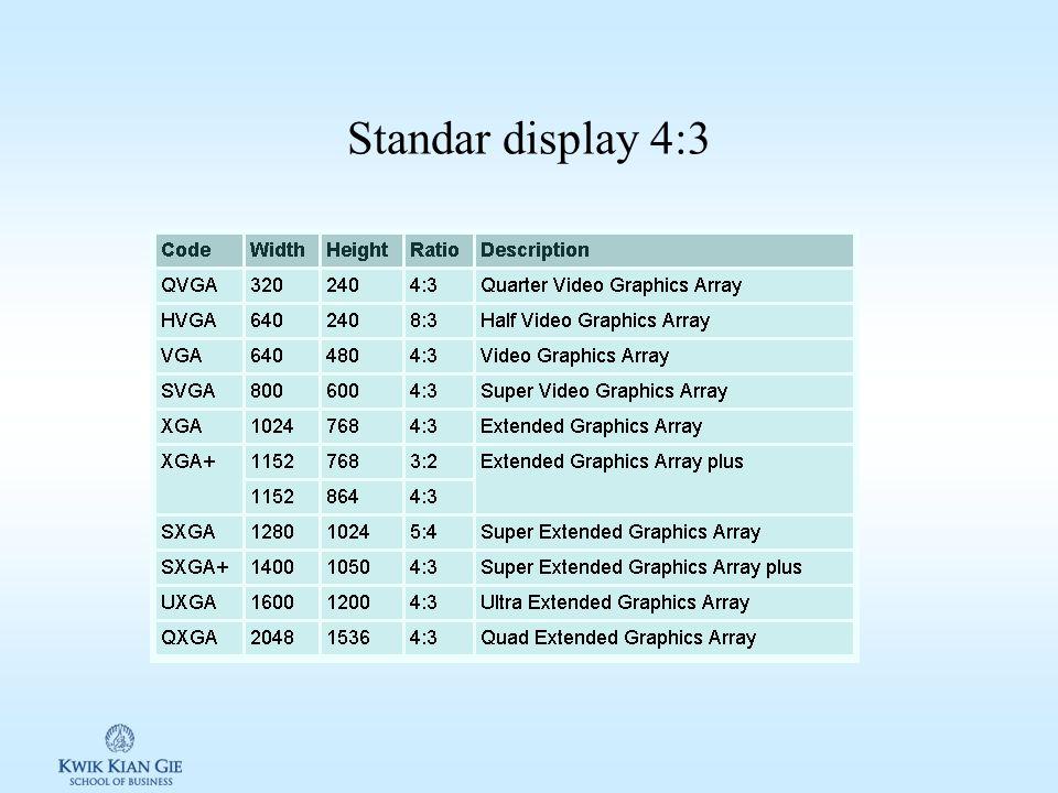 Standar display analog Standar grafiis monitor CRT: SVGA (Super Video Graphic Adapter) Jumlah warna tergantung pada video memori