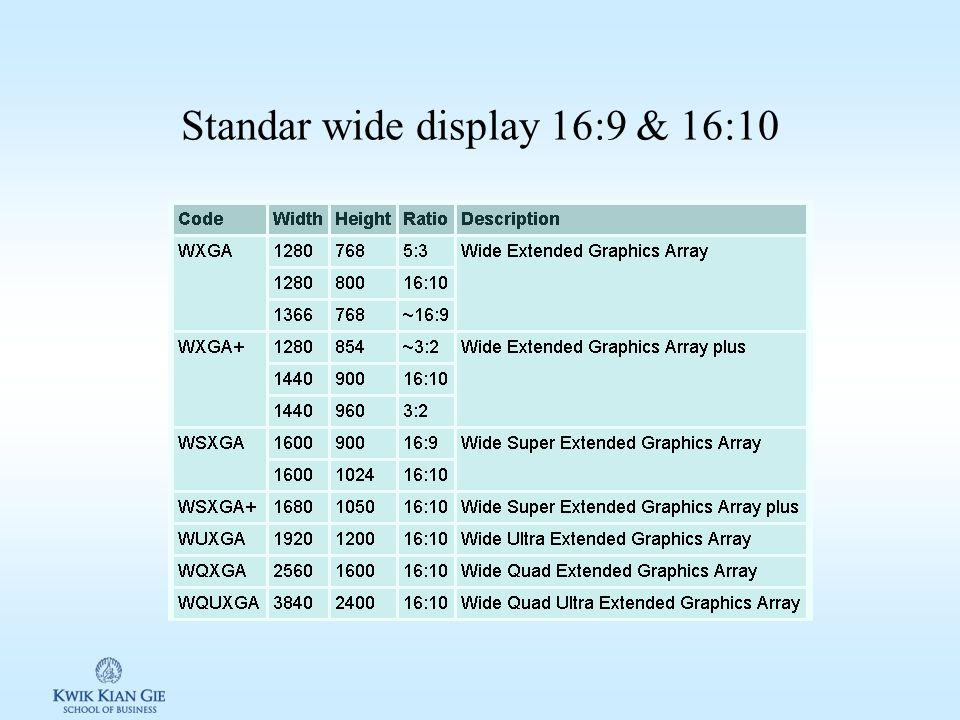Standar display 4:3