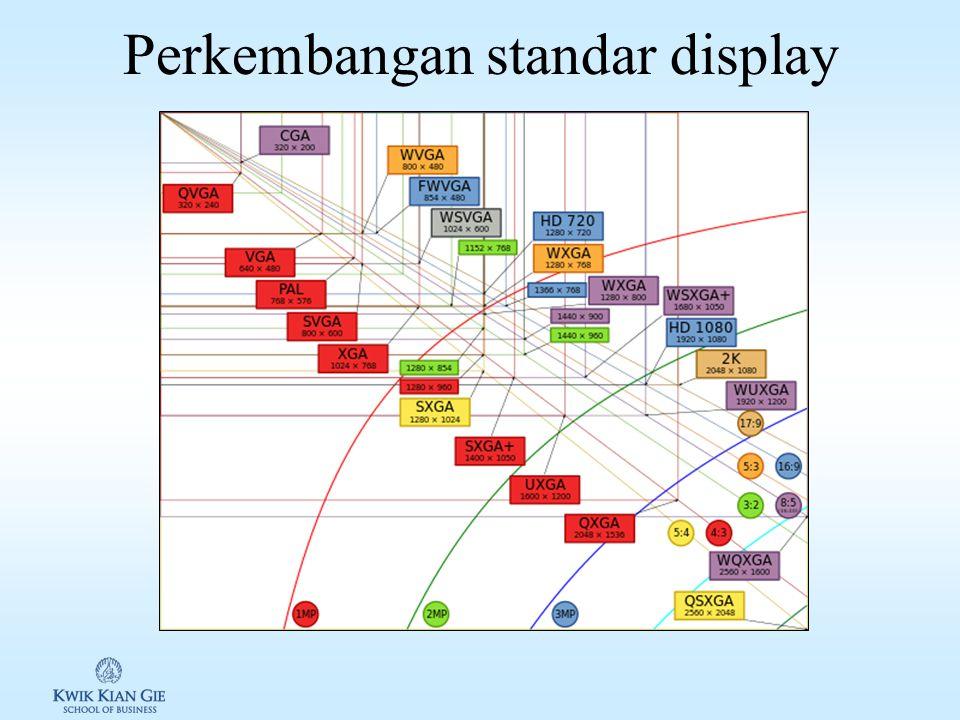 Standar wide display 16:9 & 16:10