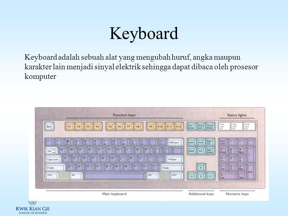 Input Input hardware – suatu alat yang mengubah data dari pengguna menjadi bentuk yang dapat di proses oleh komputer Contoh: Keyboard, Pointing Device