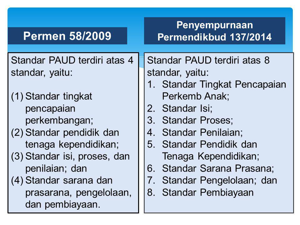 Permen 58/2009 Standar PAUD terdiri atas 4 standar, yaitu: (1)Standar tingkat pencapaian perkembangan; (2)Standar pendidik dan tenaga kependidikan; (3)Standar isi, proses, dan penilaian; dan (4)Standar sarana dan prasarana, pengelolaan, dan pembiayaan.