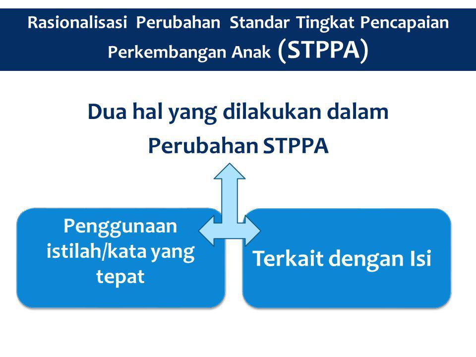 Dua hal yang dilakukan dalam Perubahan STPPA Rasionalisasi Perubahan Standar Tingkat Pencapaian Perkembangan Anak (STPPA) Penggunaan istilah/kata yang tepat Terkait dengan Isi