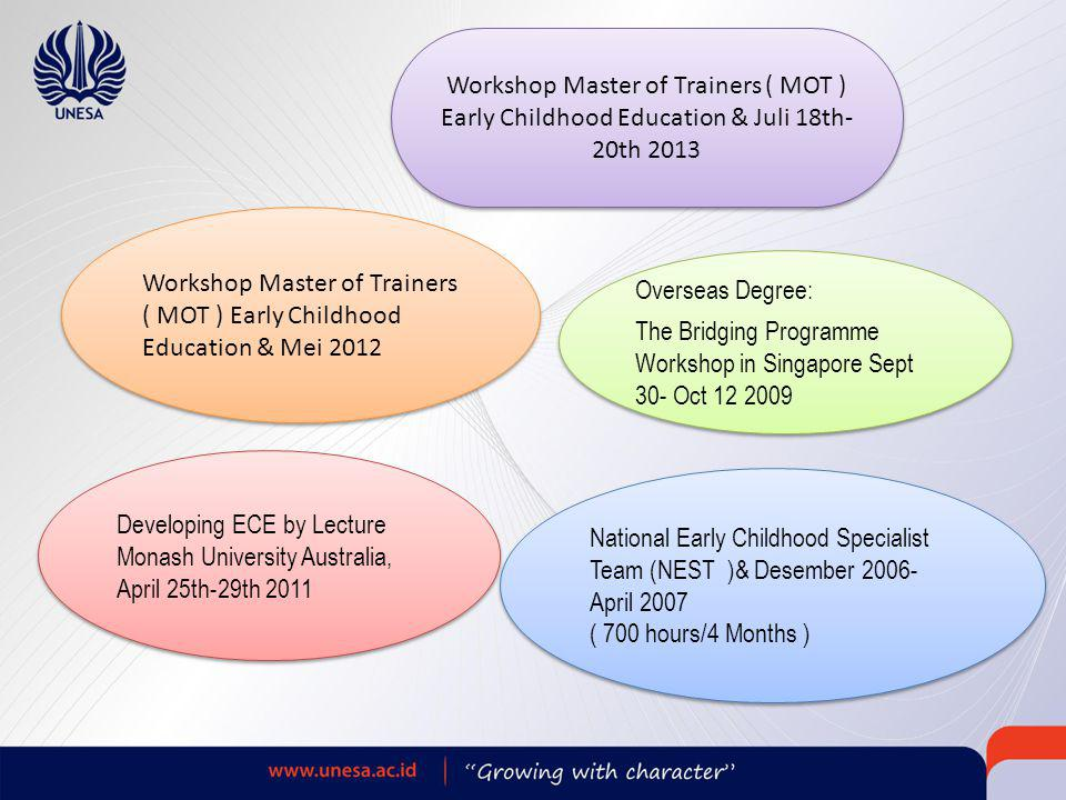 Workshop Master of Trainers ( MOT ) Early Childhood Education & Juli 18th- 20th 2013 Workshop Master of Trainers ( MOT ) Early Childhood Education & M