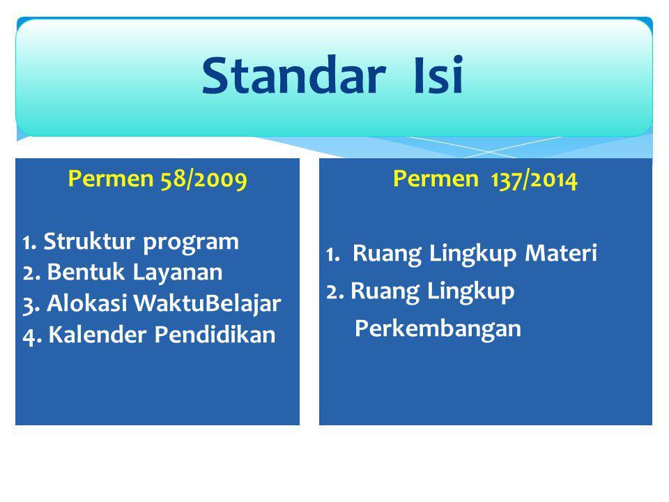 Permen 58/2009 1.Struktur program 2. Bentuk Layanan 3.