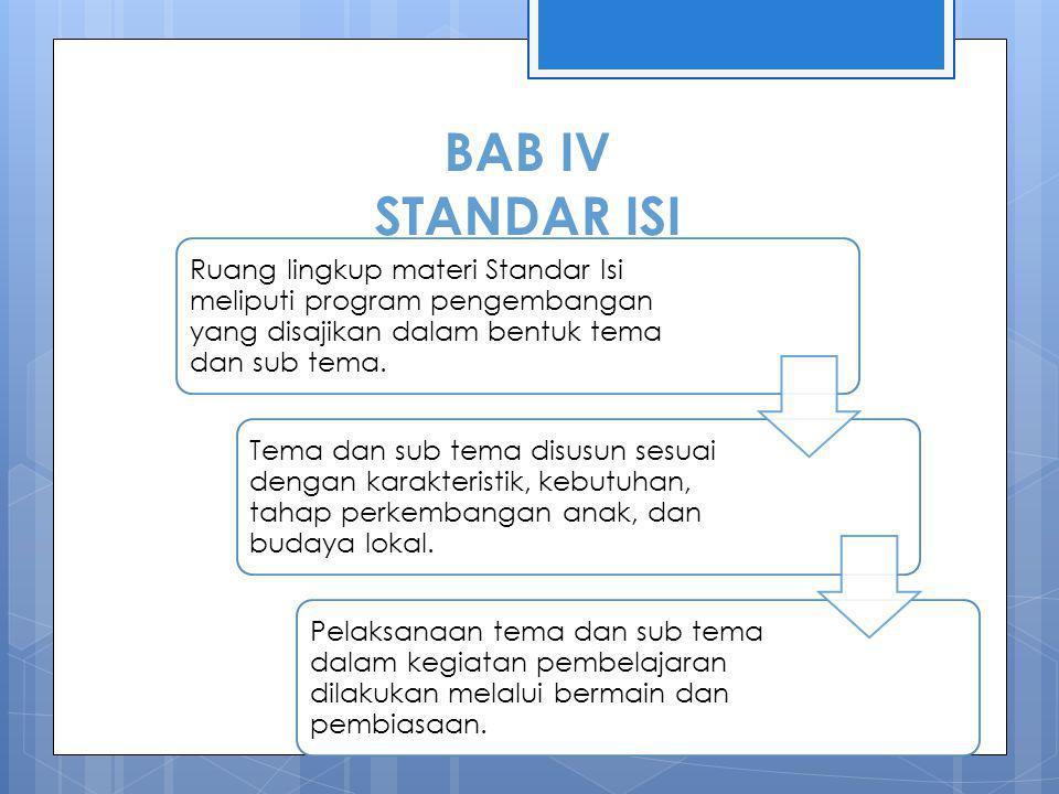 BAB IV STANDAR ISI Ruang lingkup materi Standar Isi meliputi program pengembangan yang disajikan dalam bentuk tema dan sub tema.