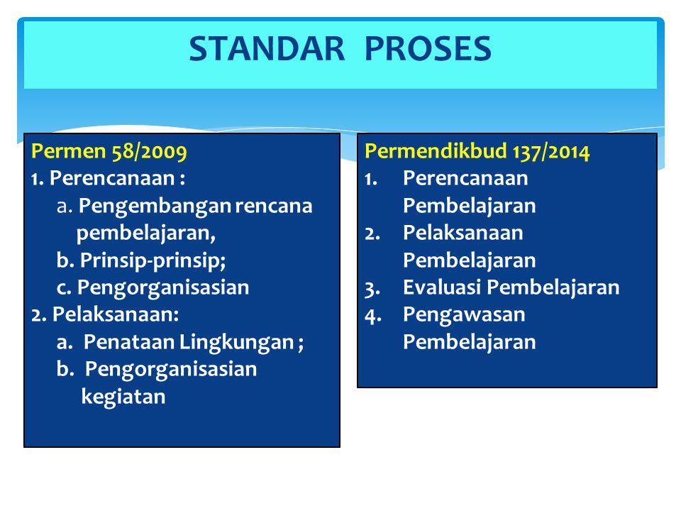 STANDAR PROSES Permen 58/2009 1.Perencanaan : a. Pengembangan rencana pembelajaran, b.