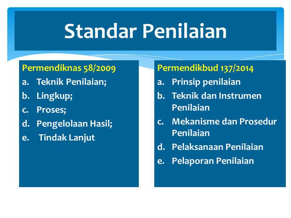 Permendiknas 58/2009 a.Teknik Penilaian; b.Lingkup; c.Proses; d.Pengelolaan Hasil; e.