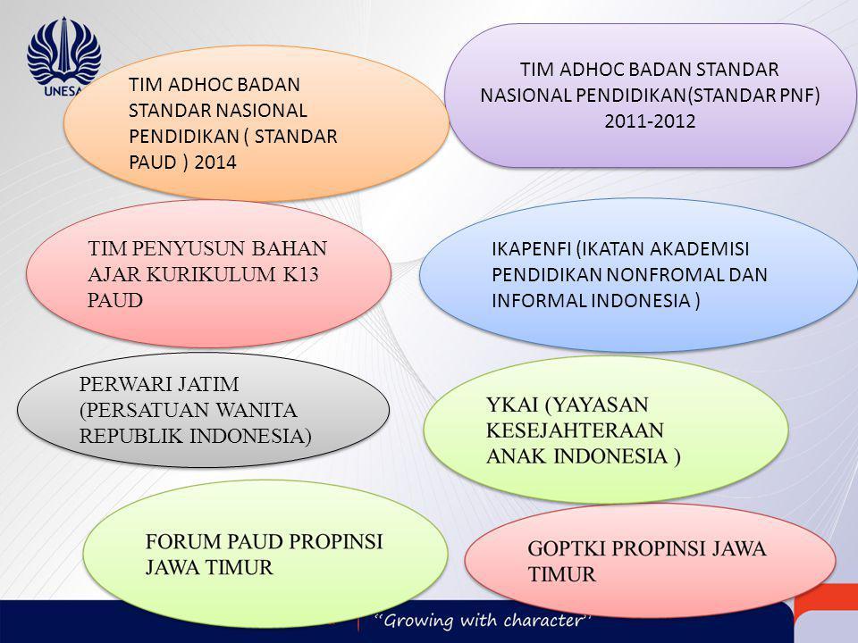 TIM ADHOC BADAN STANDAR NASIONAL PENDIDIKAN(STANDAR PNF) 2011-2012 TIM ADHOC BADAN STANDAR NASIONAL PENDIDIKAN ( STANDAR PAUD ) 2014 PERWARI JATIM (PERSATUAN WANITA REPUBLIK INDONESIA) TIM PENYUSUN BAHAN AJAR KURIKULUM K13 PAUD IKAPENFI (IKATAN AKADEMISI PENDIDIKAN NONFROMAL DAN INFORMAL INDONESIA )