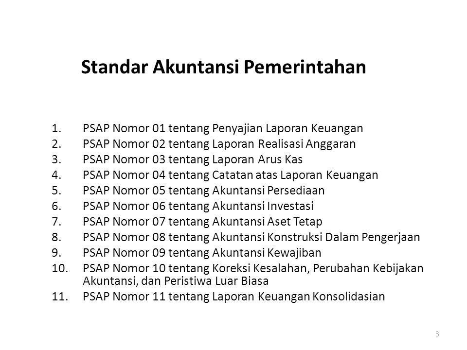 3 1.PSAP Nomor 01 tentang Penyajian Laporan Keuangan 2.PSAP Nomor 02 tentang Laporan Realisasi Anggaran 3.PSAP Nomor 03 tentang Laporan Arus Kas 4.PSA