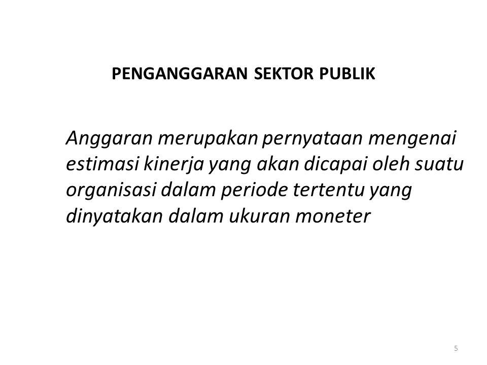 Proses Penyusunan Anggaran Sektor Publik Siklus anggaran 1.Tahap persiapan anggaran.