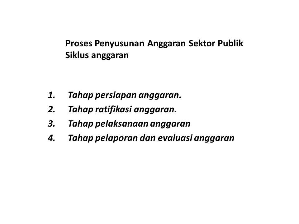 Proses Penyusunan Anggaran Sektor Publik Siklus anggaran 1.Tahap persiapan anggaran. 2.Tahap ratifikasi anggaran. 3.Tahap pelaksanaan anggaran 4.Tahap