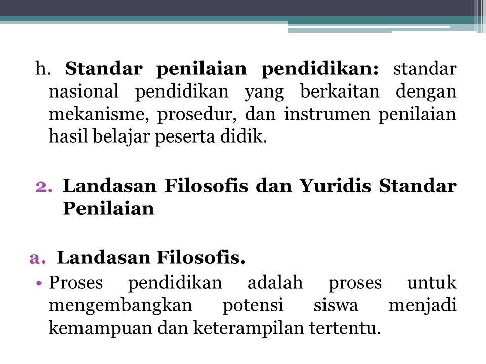 h. Standar penilaian pendidikan: standar nasional pendidikan yang berkaitan dengan mekanisme, prosedur, dan instrumen penilaian hasil belajar peserta